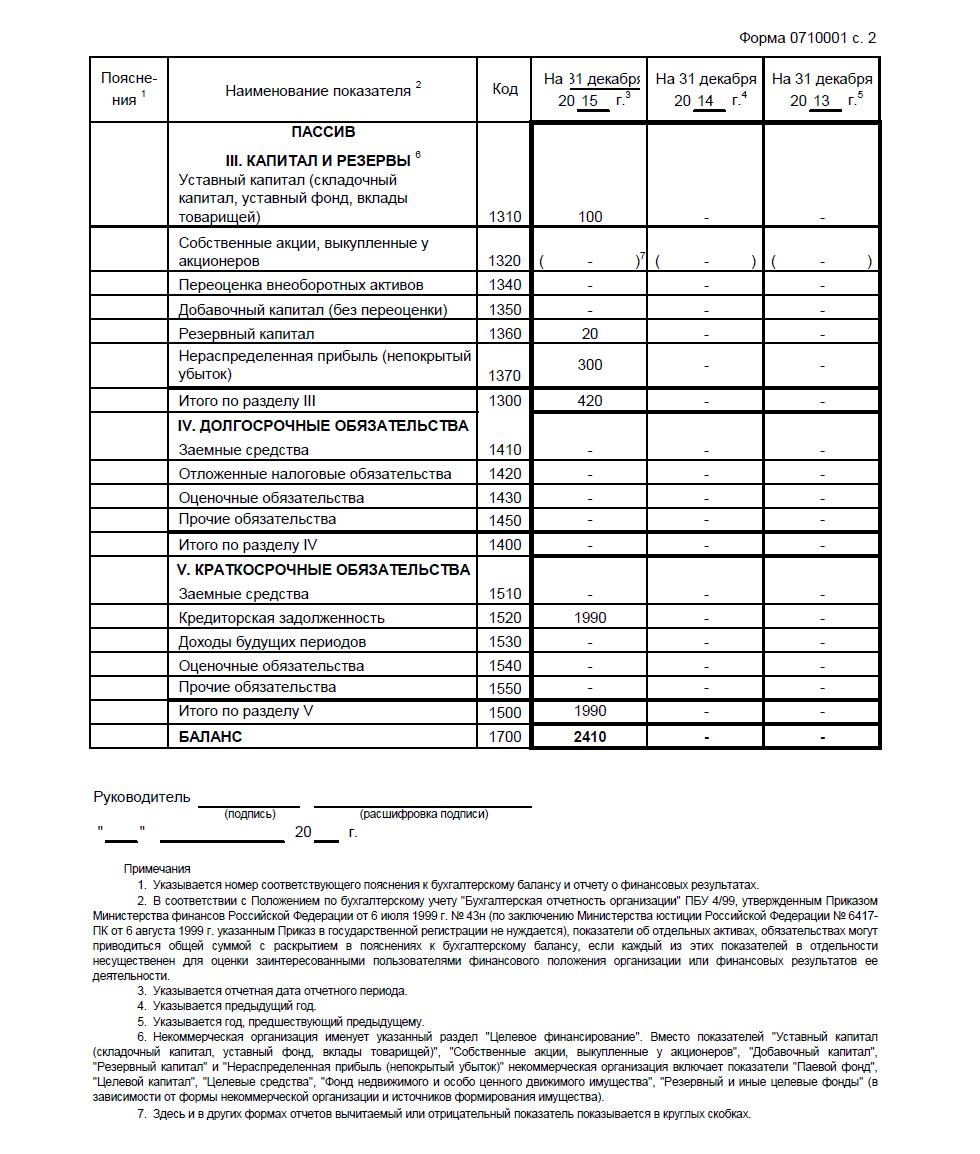 приказ по введению бланков строгой отчет