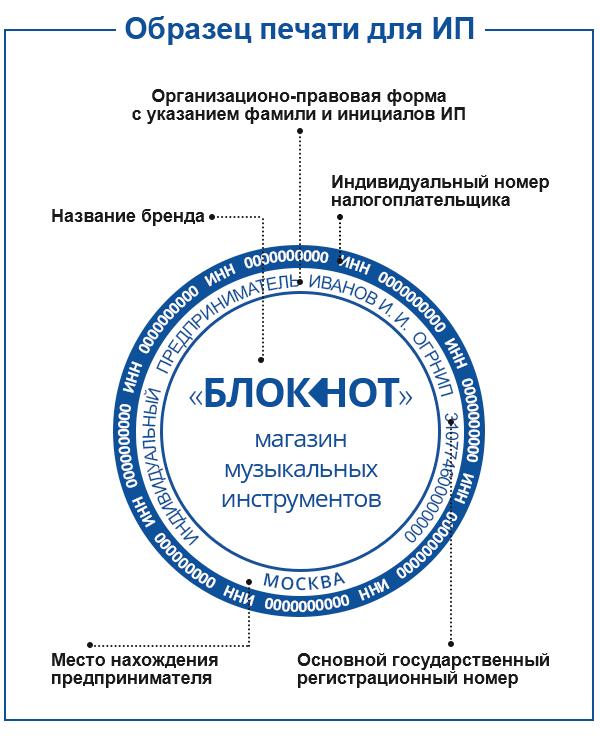 Изготовление и регистрация печати ооо отказ в регистрации ооо оквэд