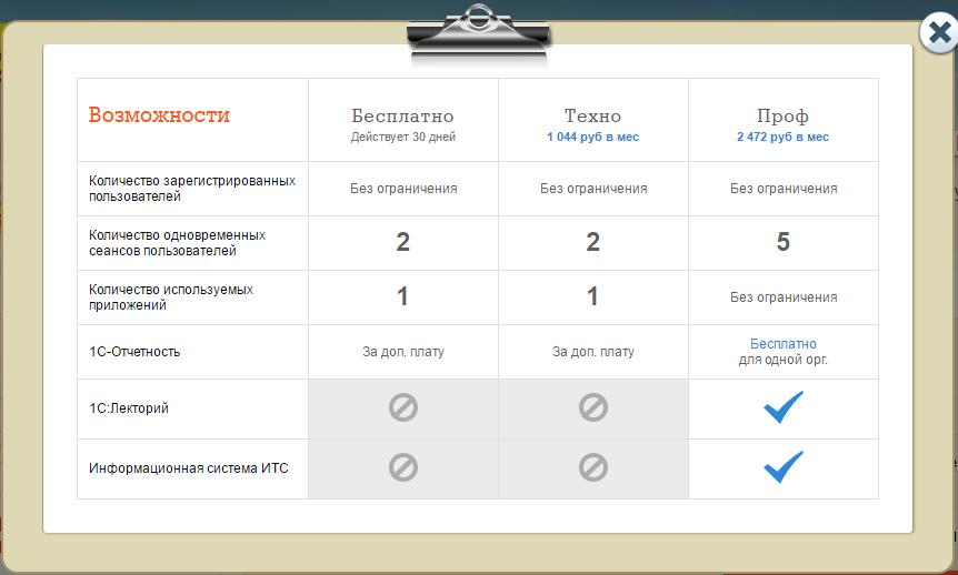 Онлайн бухгалтерия и отчетность скачать заявление на регистрацию ип на енвд