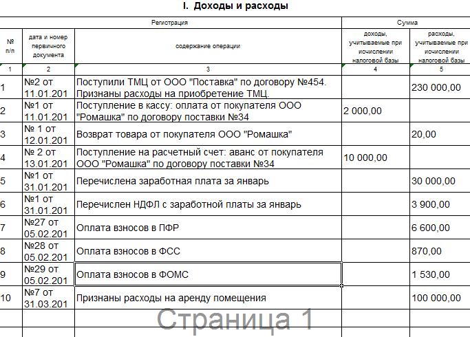 Инструкция заполнения книги учета доходов и расходов