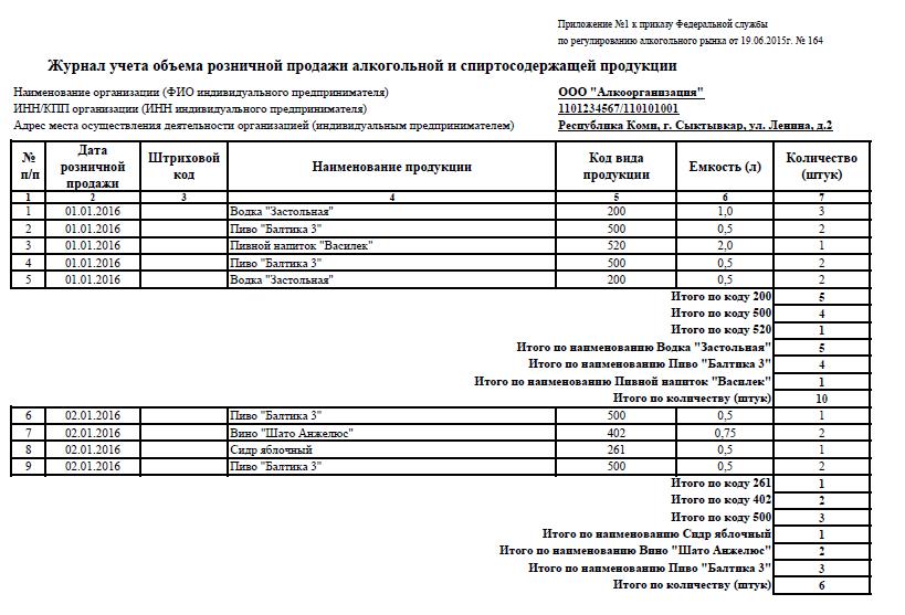 Форма журнала учета полученных и выставленных счетов-фактур