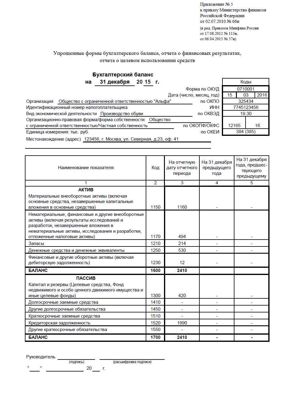 Ведение бухгалтерского учета в ООО с нуля самостоятельно Упрощенный бухгалтерский баланс